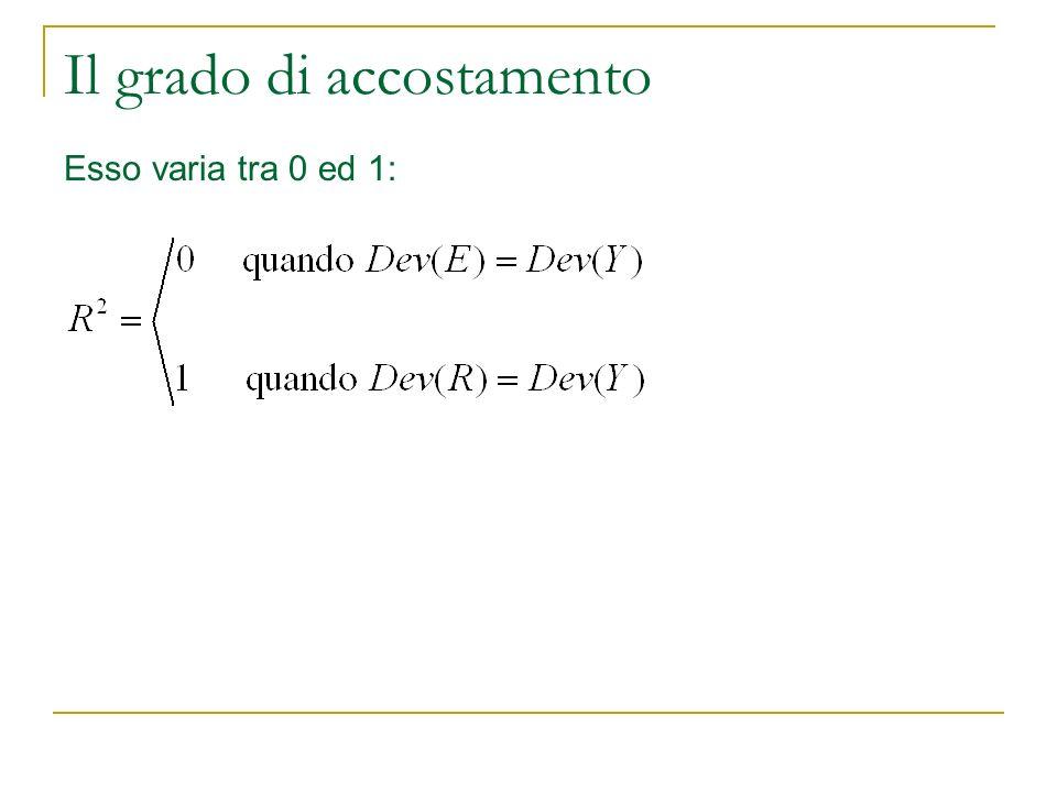 Il grado di accostamento Esso varia tra 0 ed 1: