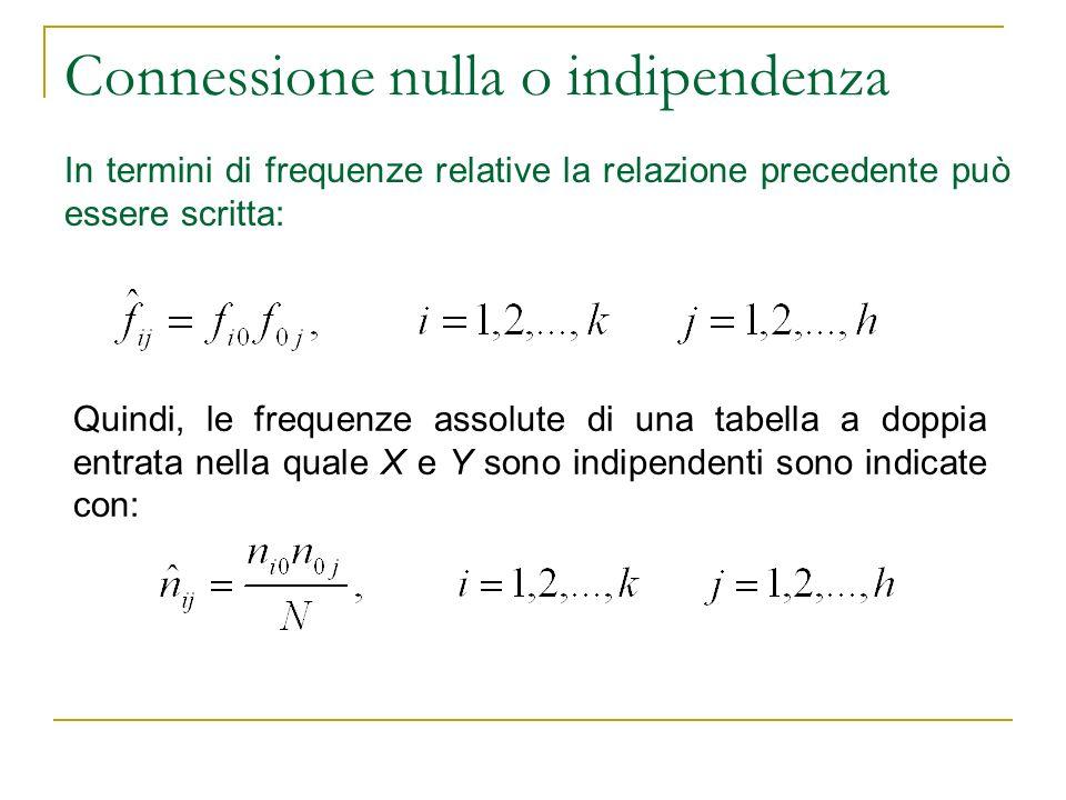 Connessione nulla o indipendenza In termini di frequenze relative la relazione precedente può essere scritta: Quindi, le frequenze assolute di una tab