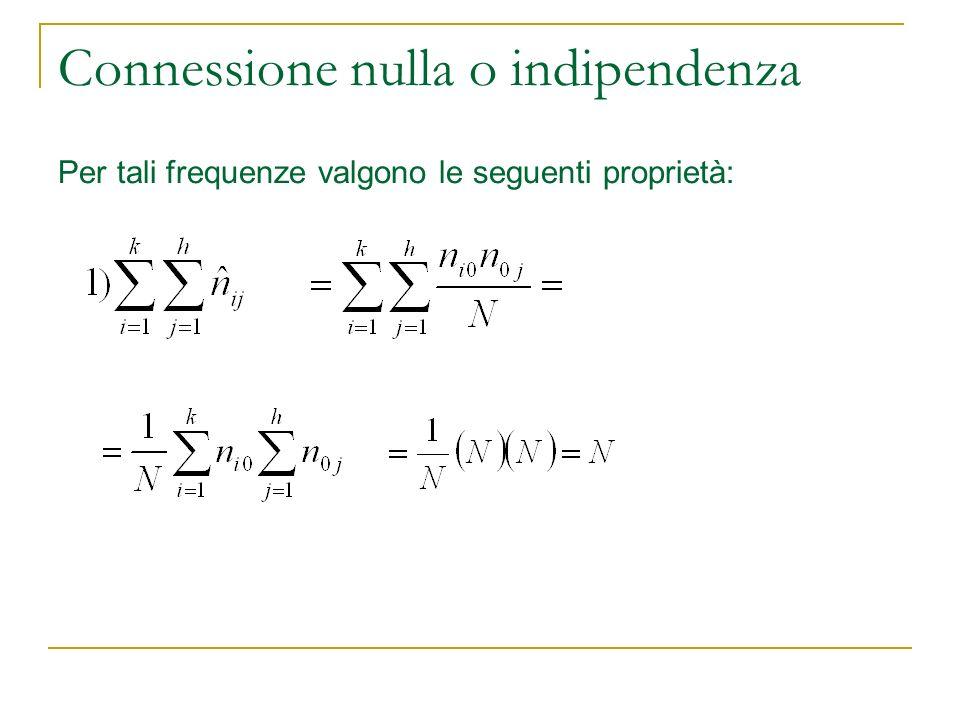 Connessione nulla o indipendenza Per tali frequenze valgono le seguenti proprietà: