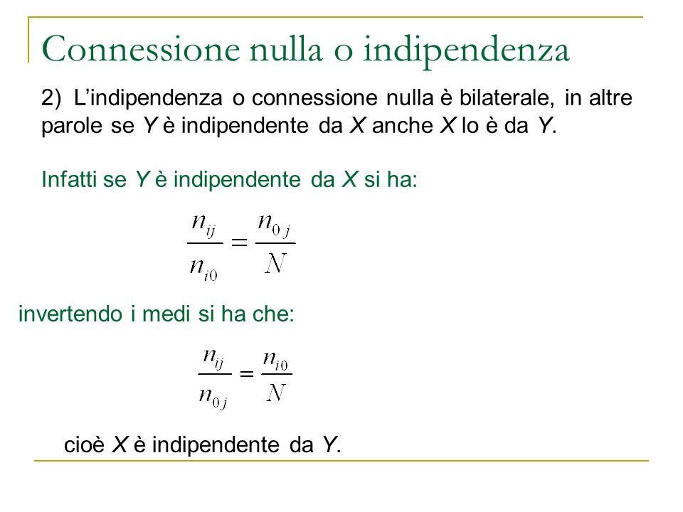 Connessione nulla o indipendenza 2) Lindipendenza o connessione nulla è bilaterale, in altre parole se Y è indipendente da X anche X lo è da Y. Infatt