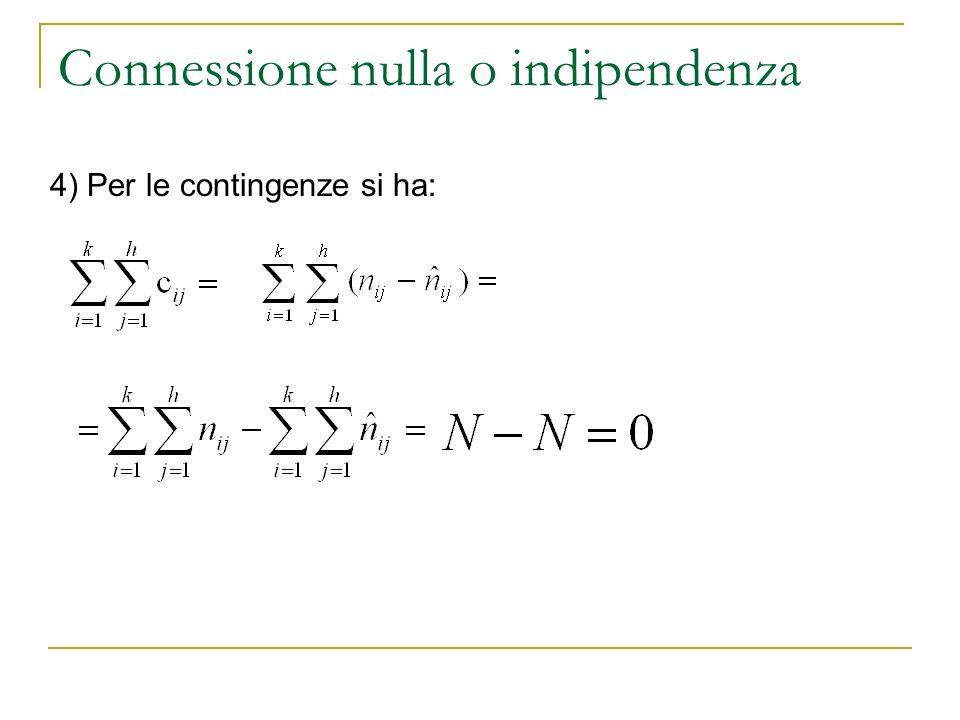 Connessione nulla o indipendenza 4) Per le contingenze si ha: