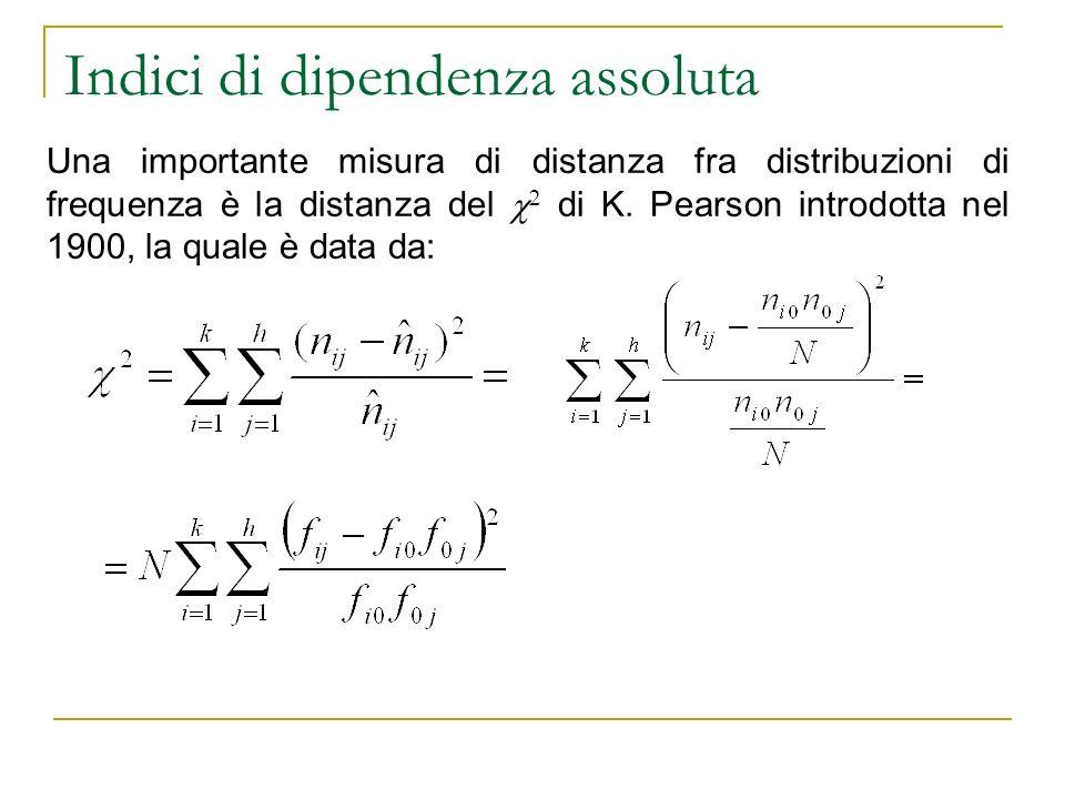 Indici di dipendenza assoluta Una importante misura di distanza fra distribuzioni di frequenza è la distanza del di K. Pearson introdotta nel 1900, la