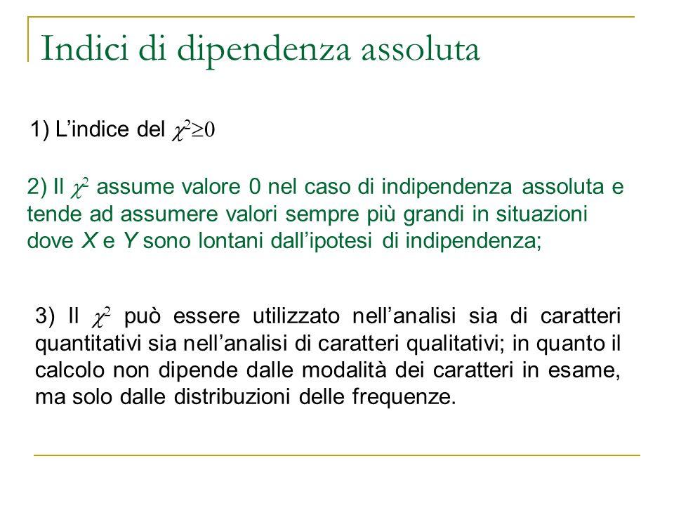 Indici di dipendenza assoluta 1) Lindice del 2) Il assume valore 0 nel caso di indipendenza assoluta e tende ad assumere valori sempre più grandi in s