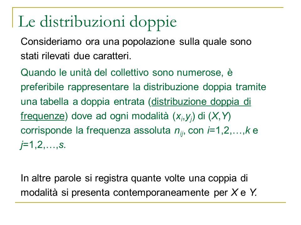 Le distribuzioni doppie dove: y1y1 …yjyj …yhyh x1x1 n 11 n1jn1j n 1h n 10 …………… xixi ni1ni1 …n ij …n ih ni0ni0 …………… xkxk nk1nk1 …n kj …n kh nk0nk0 n 01...n0jn0j n0hn0h N