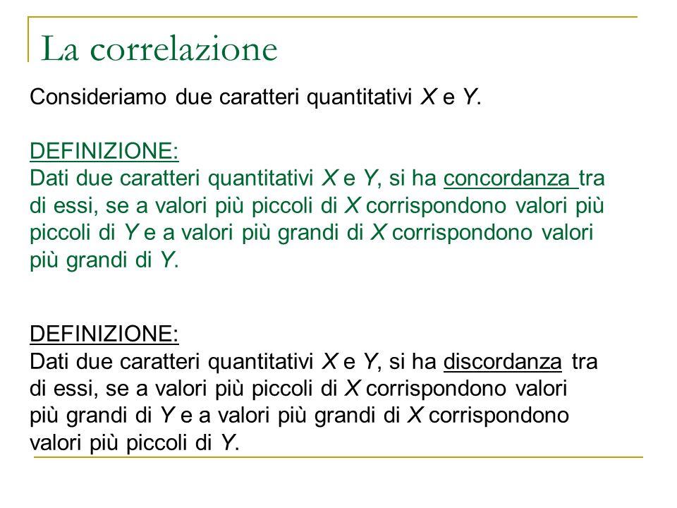 La correlazione. Consideriamo due caratteri quantitativi X e Y. DEFINIZIONE: Dati due caratteri quantitativi X e Y, si ha concordanza tra di essi, se
