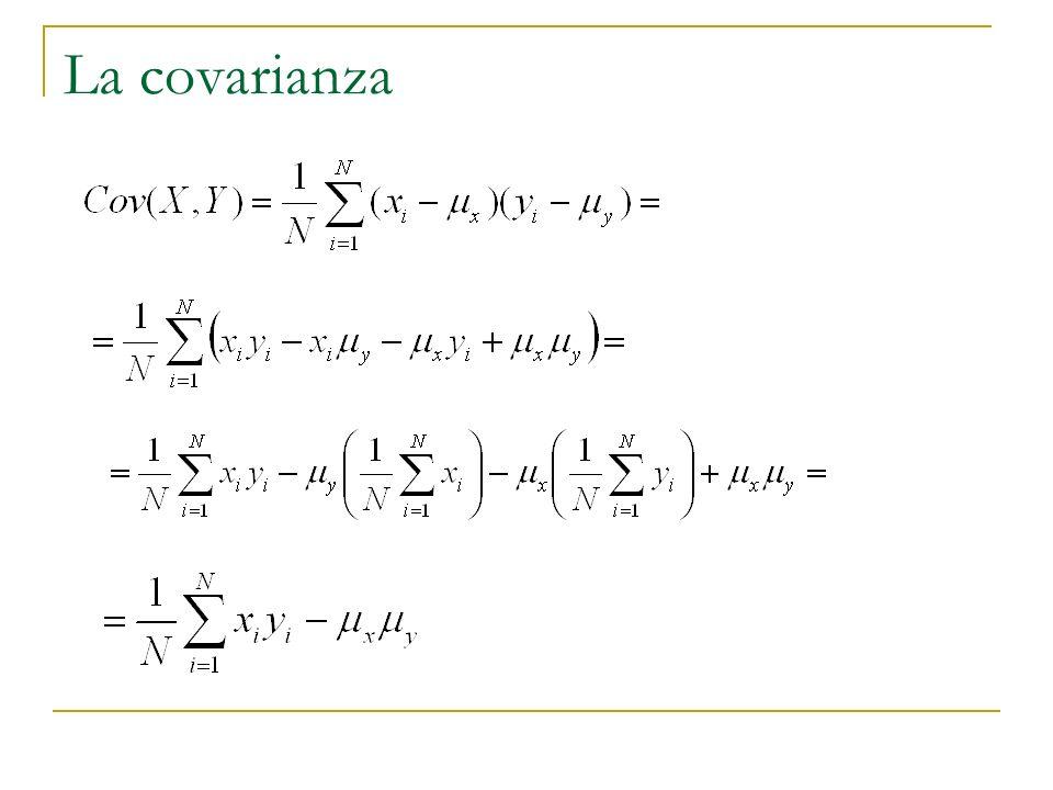 La covarianza.