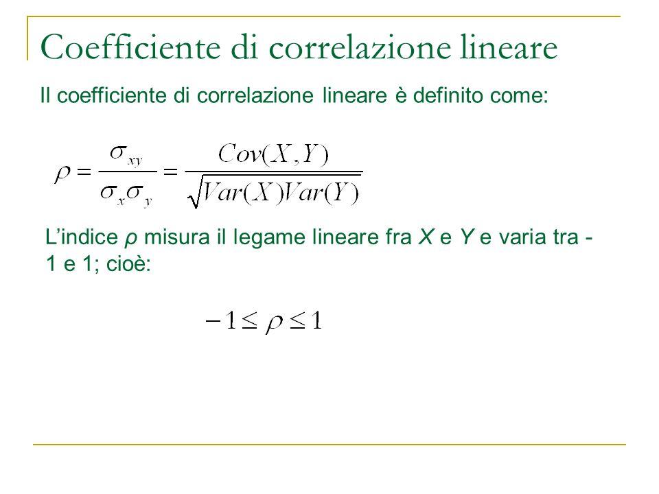 Coefficiente di correlazione lineare Il coefficiente di correlazione lineare è definito come: Lindice ρ misura il legame lineare fra X e Y e varia tra