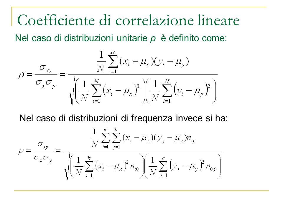 Coefficiente di correlazione lineare. Nel caso di distribuzioni unitarie ρ è definito come: Nel caso di distribuzioni di frequenza invece si ha: