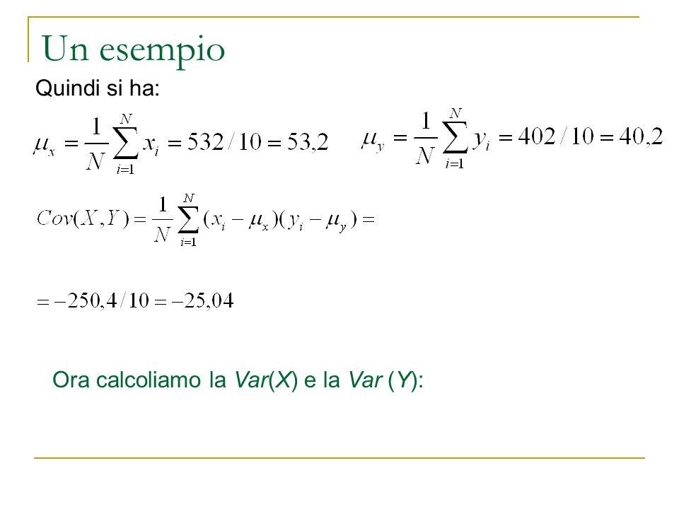 Un esempio. Quindi si ha: Ora calcoliamo la Var(X) e la Var (Y):