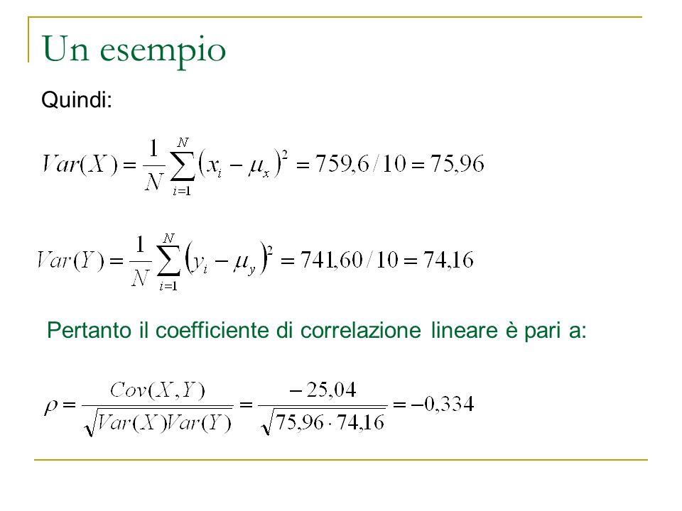 Un esempio. Quindi: Pertanto il coefficiente di correlazione lineare è pari a: