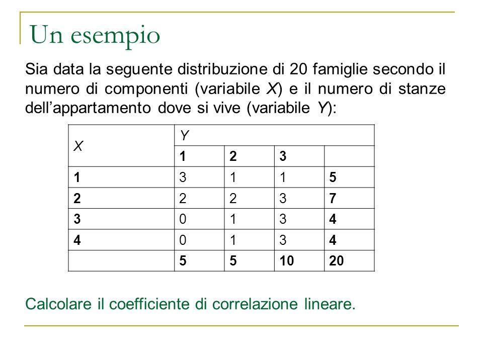 Un esempio. Sia data la seguente distribuzione di 20 famiglie secondo il numero di componenti (variabile X) e il numero di stanze dellappartamento dov