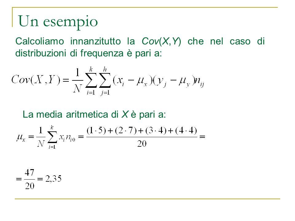 Un esempio Calcoliamo innanzitutto la Cov(X,Y) che nel caso di distribuzioni di frequenza è pari a: La media aritmetica di X è pari a: