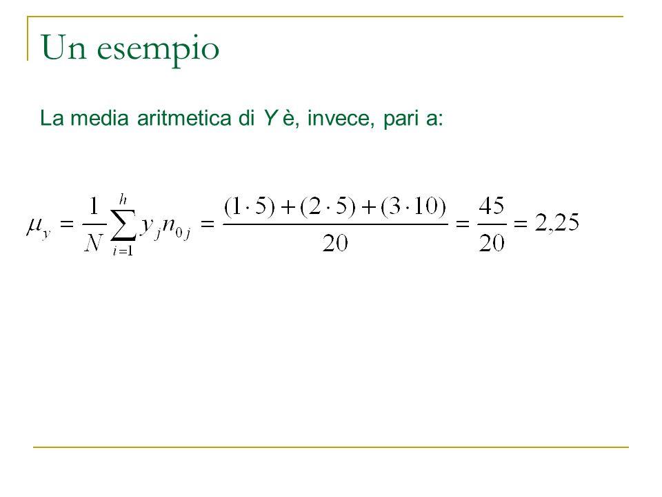 Un esempio La media aritmetica di Y è, invece, pari a: