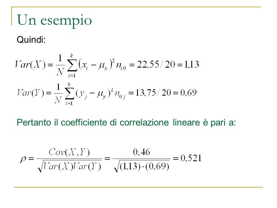 Un esempio Quindi: Pertanto il coefficiente di correlazione lineare è pari a: