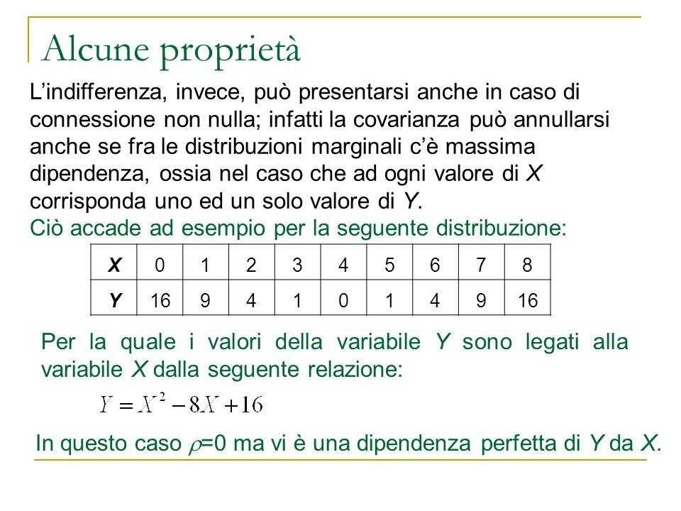 Alcune proprietà Lindifferenza, invece, può presentarsi anche in caso di connessione non nulla; infatti la covarianza può annullarsi anche se fra le d