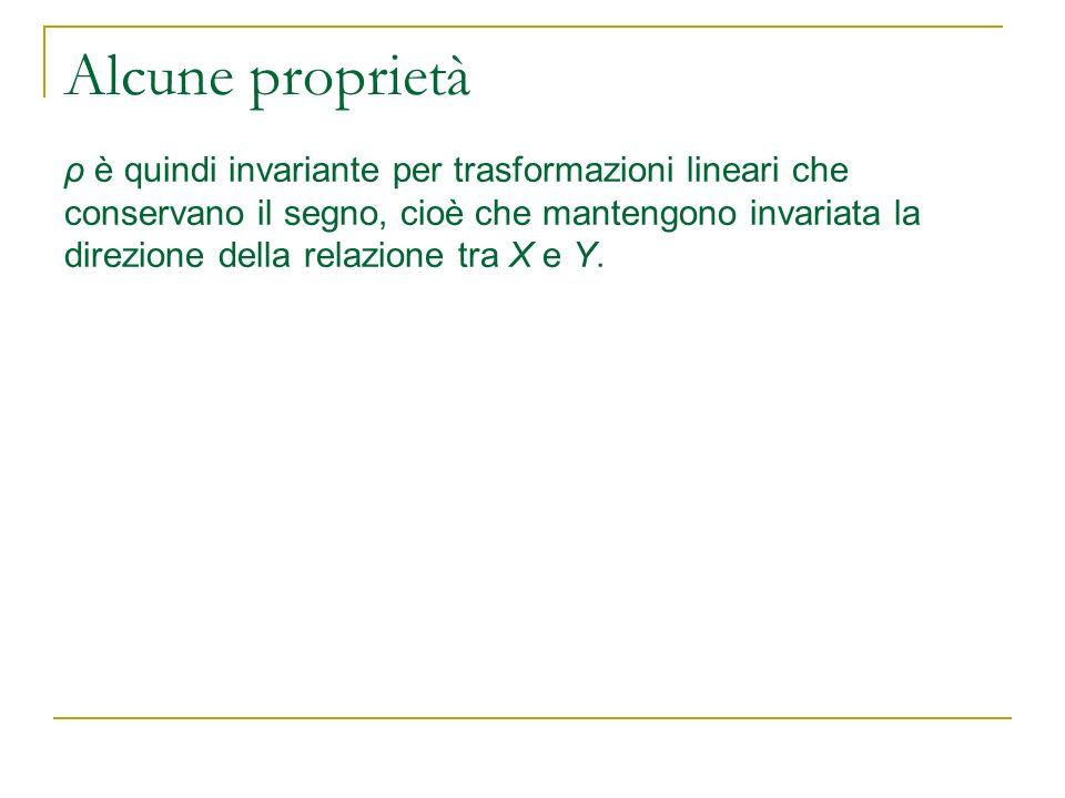 Alcune proprietà ρ è quindi invariante per trasformazioni lineari che conservano il segno, cioè che mantengono invariata la direzione della relazione