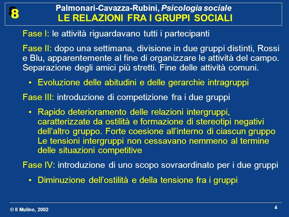 © Il Mulino, 2002 Palmonari-Cavazza-Rubini, Psicologia sociale LE RELAZIONI FRA I GRUPPI SOCIALI 8 8 5 Conclusioni di Sherif: il conflitto di interessi, anche rappresentato da giochi competitivi, è allorigine del conflitto intergruppi.