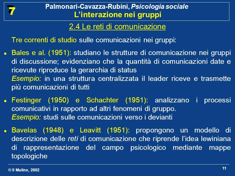 © Il Mulino, 2002 Palmonari-Cavazza-Rubini, Psicologia sociale Linterazione nei gruppi 7 7 11 2.4 Le reti di comunicazione Tre correnti di studio sull