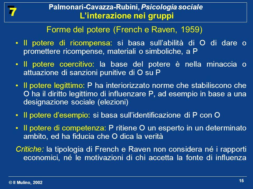 © Il Mulino, 2002 Palmonari-Cavazza-Rubini, Psicologia sociale Linterazione nei gruppi 7 7 15 Forme del potere (French e Raven, 1959) Il potere di ric