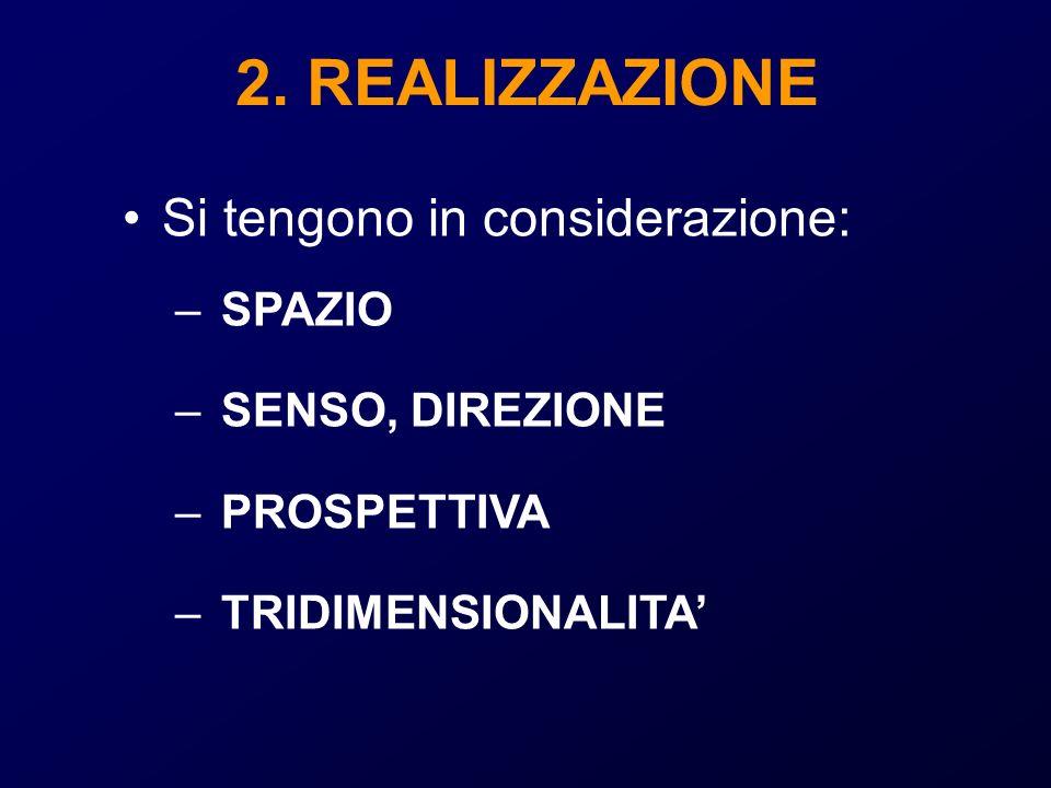 2. REALIZZAZIONE Si tengono in considerazione: – SPAZIO – SENSO, DIREZIONE – PROSPETTIVA – TRIDIMENSIONALITA