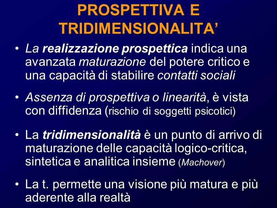 PROSPETTIVA E TRIDIMENSIONALITA La realizzazione prospettica indica una avanzata maturazione del potere critico e una capacità di stabilire contatti s