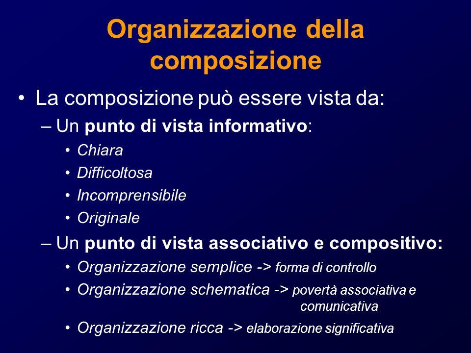 Organizzazione della composizione La composizione può essere vista da: –Un punto di vista informativo: Chiara Difficoltosa Incomprensibile Originale –