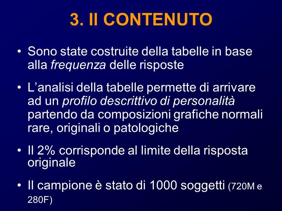 3. Il CONTENUTO Sono state costruite della tabelle in base alla frequenza delle risposte Lanalisi della tabelle permette di arrivare ad un profilo des
