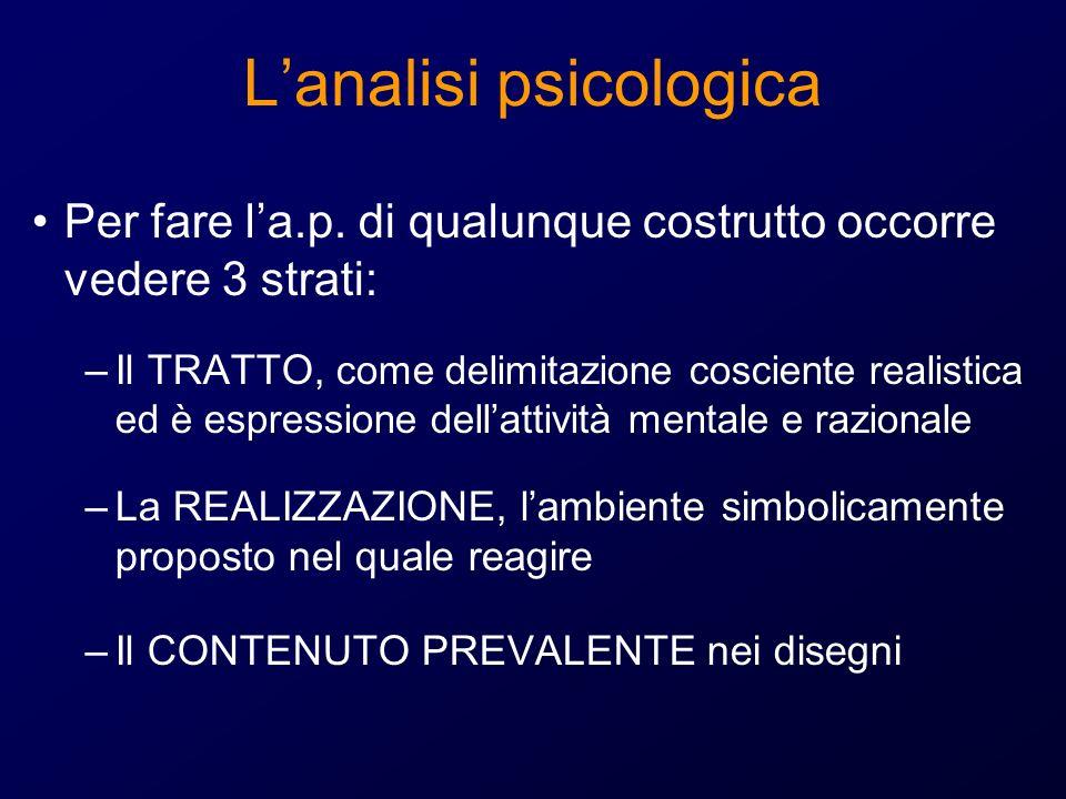 Lanalisi psicologica Per fare la.p. di qualunque costrutto occorre vedere 3 strati: –Il TRATTO, come delimitazione cosciente realistica ed è espressio