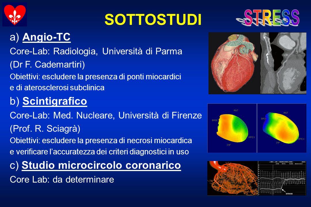 SOTTOSTUDI a) Angio-TC Core-Lab: Radiologia, Università di Parma (Dr F. Cademartiri) Obiettivi: escludere la presenza di ponti miocardici e di aterosc
