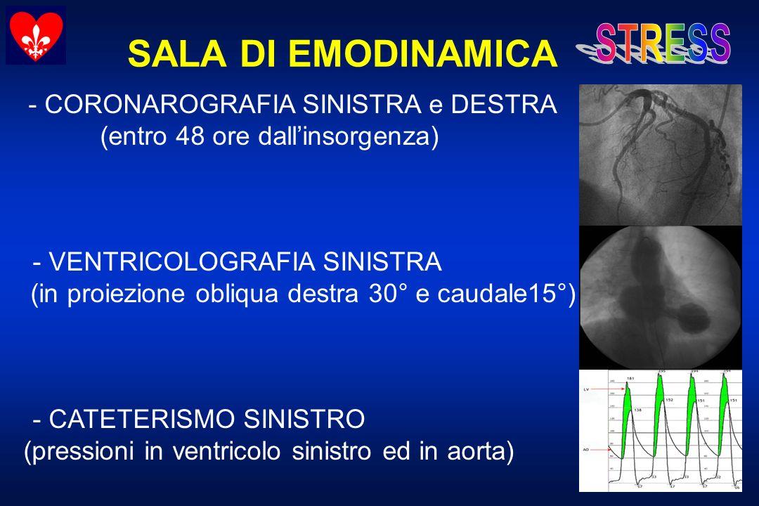 SALA DI EMODINAMICA - CORONAROGRAFIA SINISTRA e DESTRA (entro 48 ore dallinsorgenza) - VENTRICOLOGRAFIA SINISTRA (in proiezione obliqua destra 30° e c