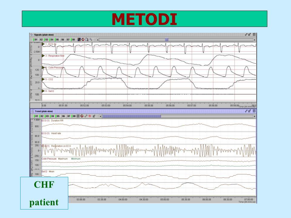 METODI REGISTRAZIONE CARDIORESPIRATORIA BREVE CHF patient