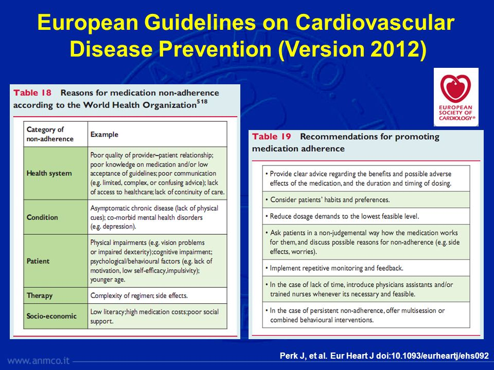 Perk J, et al. Eur Heart J doi:10.1093/eurheartj/ehs092 European Guidelines on Cardiovascular Disease Prevention (Version 2012)