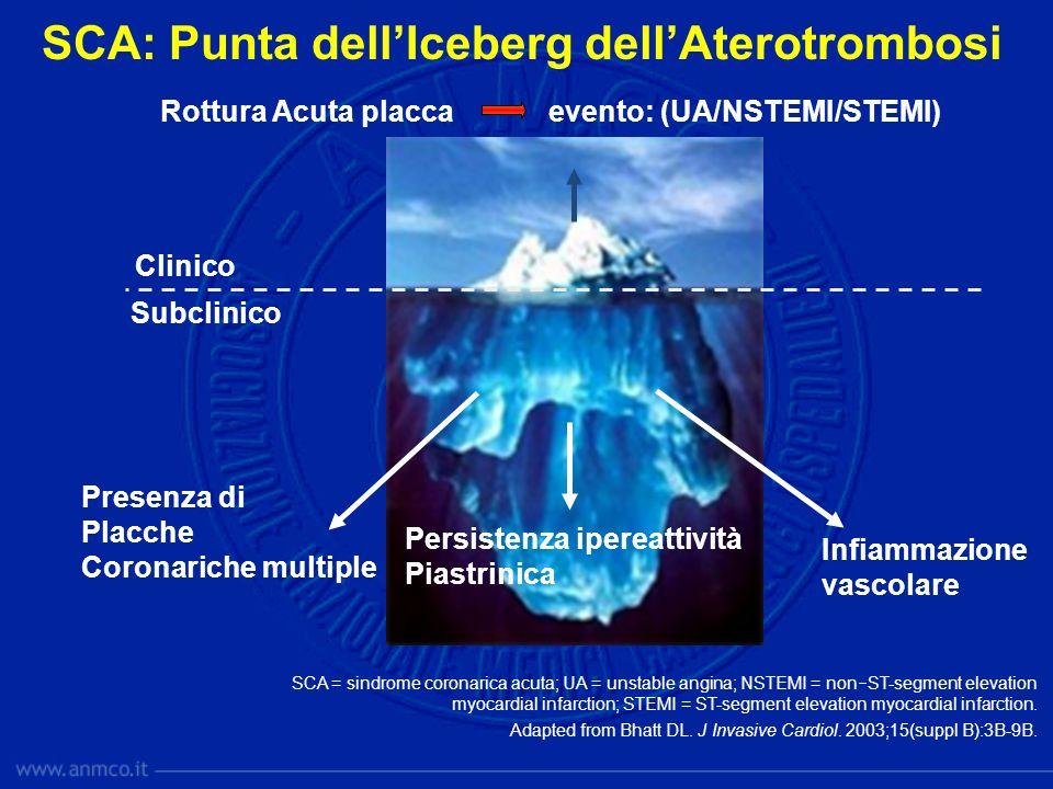 SCA: Punta dellIceberg dellAterotrombosi SCA = sindrome coronarica acuta; UA = unstable angina; NSTEMI = non ST-segment elevation myocardial infarctio
