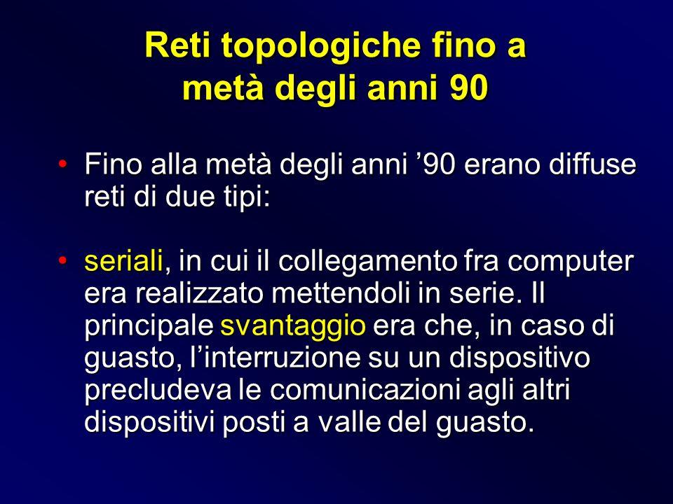 Reti topologiche fino a metà degli anni 90 Reti topologiche fino a metà degli anni 90 Fino alla metà degli anni 90 erano diffuse reti di due tipi:Fino