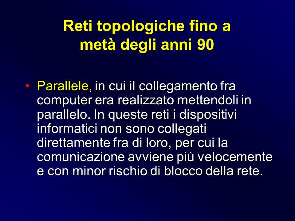 Reti topologiche fino a metà degli anni 90 Reti topologiche fino a metà degli anni 90 Parallele, in cui il collegamento fra computer era realizzato me