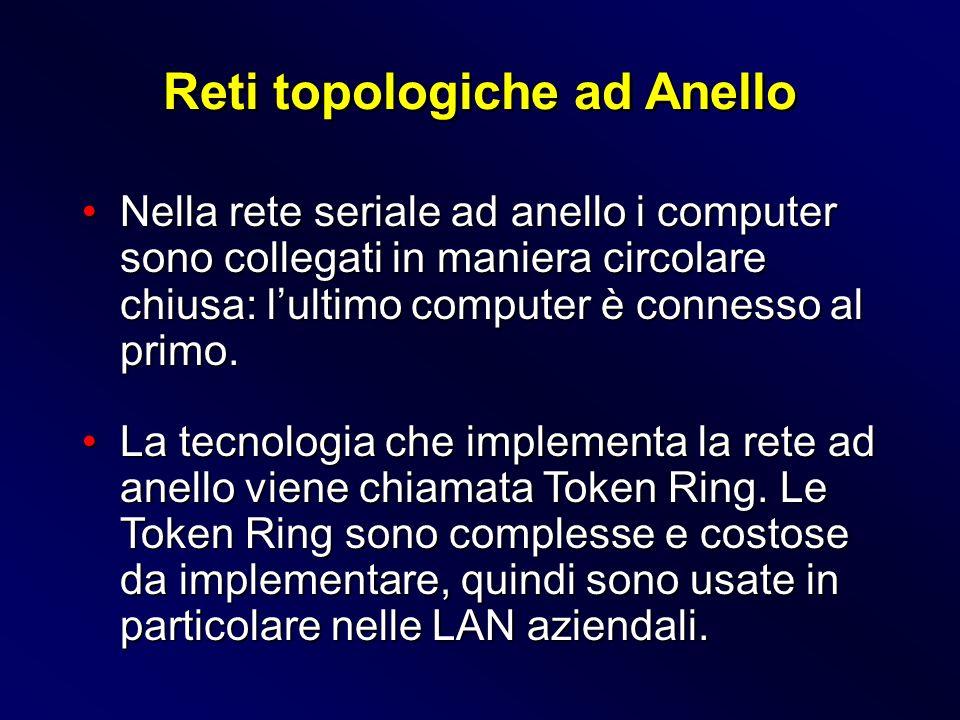 Nella rete seriale ad anello i computer sono collegati in maniera circolare chiusa: lultimo computer è connesso al primo.Nella rete seriale ad anello