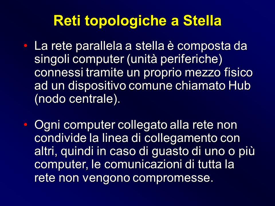 La rete parallela a stella è composta da singoli computer (unità periferiche) connessi tramite un proprio mezzo fisico ad un dispositivo comune chiama