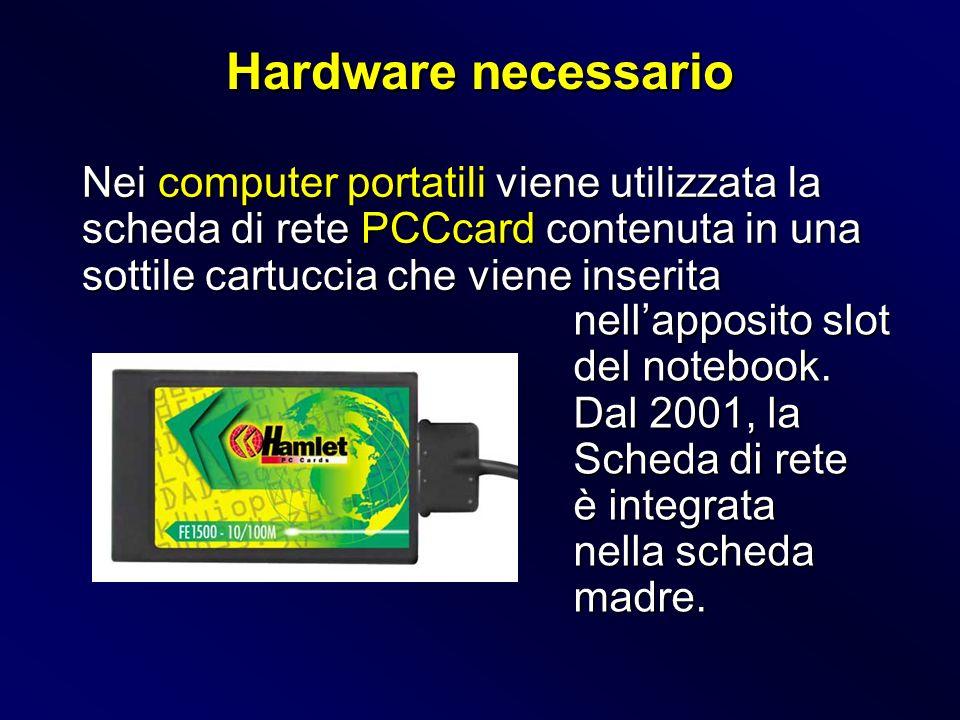 Nei computer portatili viene utilizzata la scheda di rete PCCcard contenuta in una sottile cartuccia che viene inserita Hardware necessario nellapposi
