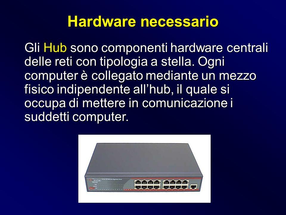 Gli Hub sono componenti hardware centrali delle reti con tipologia a stella. Ogni computer è collegato mediante un mezzo fisico indipendente allhub, i