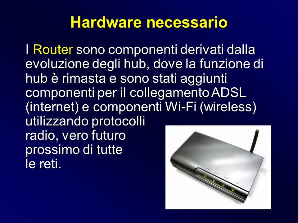 I Router sono componenti derivati dalla evoluzione degli hub, dove la funzione di hub è rimasta e sono stati aggiunti componenti per il collegamento A