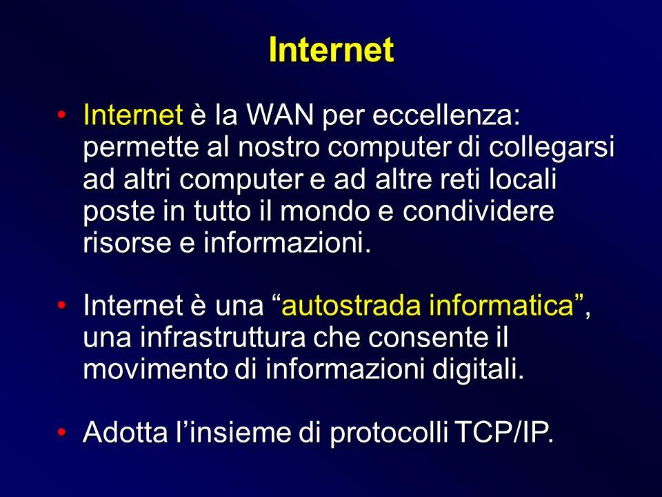 Internet è la WAN per eccellenza: permette al nostro computer di collegarsi ad altri computer e ad altre reti locali poste in tutto il mondo e condivi