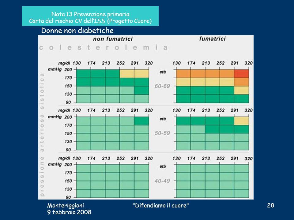 Nota 13 Prevenzione primaria Carta del rischio CV dellISS (Progetto Cuore) Donne non diabetiche Monteriggioni 9 febbraio 2008 28