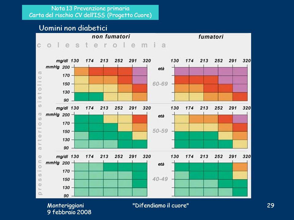 Nota 13 Prevenzione primaria Carta del rischio CV dellISS (Progetto Cuore) Uomini non diabetici Monteriggioni 9 febbraio 2008 29