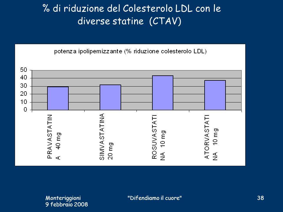 % di riduzione del Colesterolo LDL con le diverse statine (CTAV) Monteriggioni 9 febbraio 2008 38