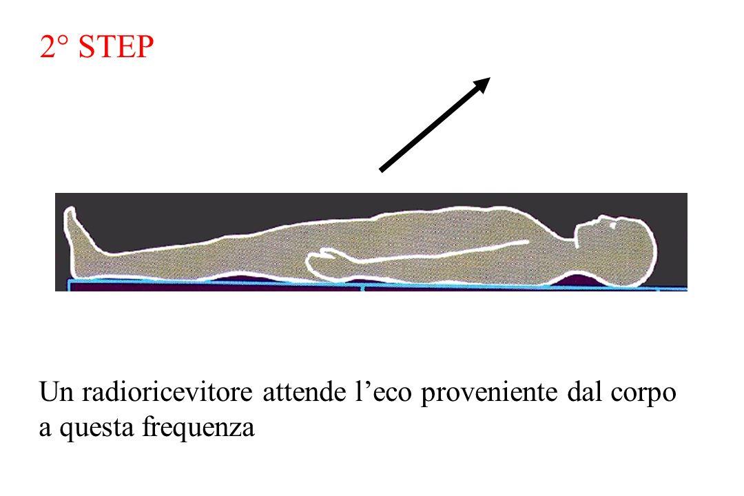 2° STEP RF Un radioricevitore attende leco proveniente dal corpo a questa frequenza