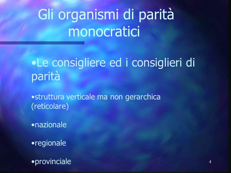 4 Gli organismi di parità monocratici Le consigliere ed i consiglieri di parità struttura verticale ma non gerarchica (reticolare) nazionale regionale provinciale