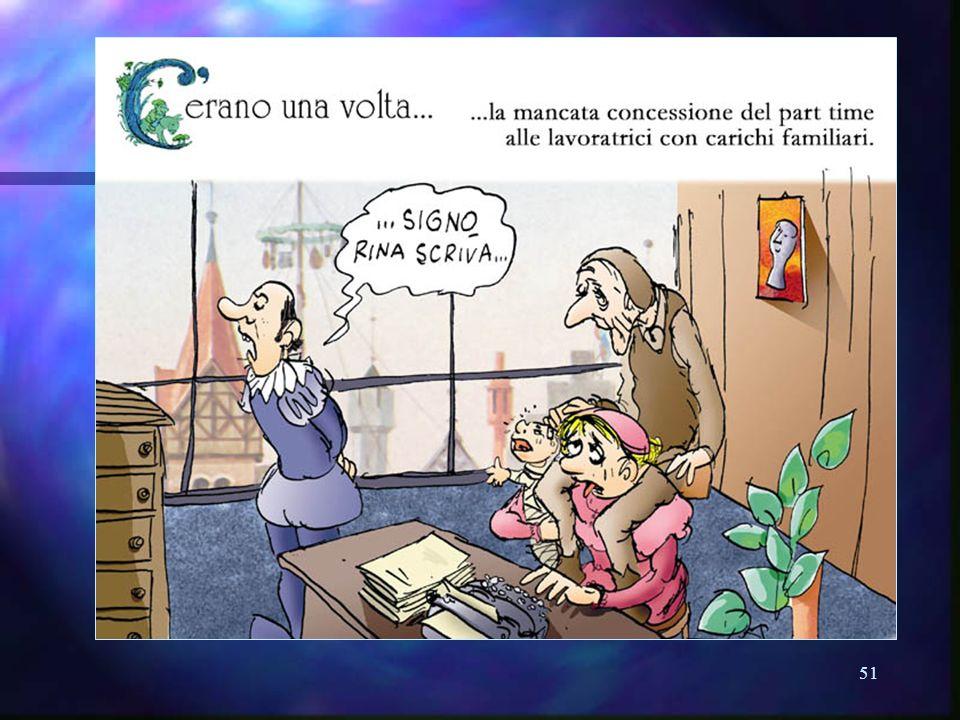 52 PART TIME E POLIZIA MUNICIPALE Il comune di Cagliari ha indetto un concorso pubblico per agente di polizia municipale escludendo larticolazione del servizio secondo le modalità del part time.