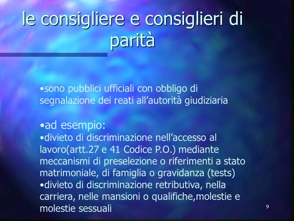 10 La tutela penale del divieto di discriminazione nellaccesso al lavoro: il caso S.