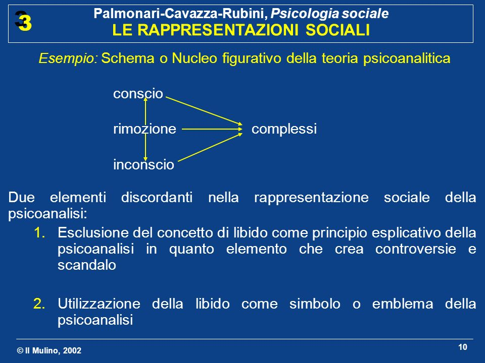 © Il Mulino, 2002 Palmonari-Cavazza-Rubini, Psicologia sociale LE RAPPRESENTAZIONI SOCIALI 3 3 10 Due elementi discordanti nella rappresentazione soci