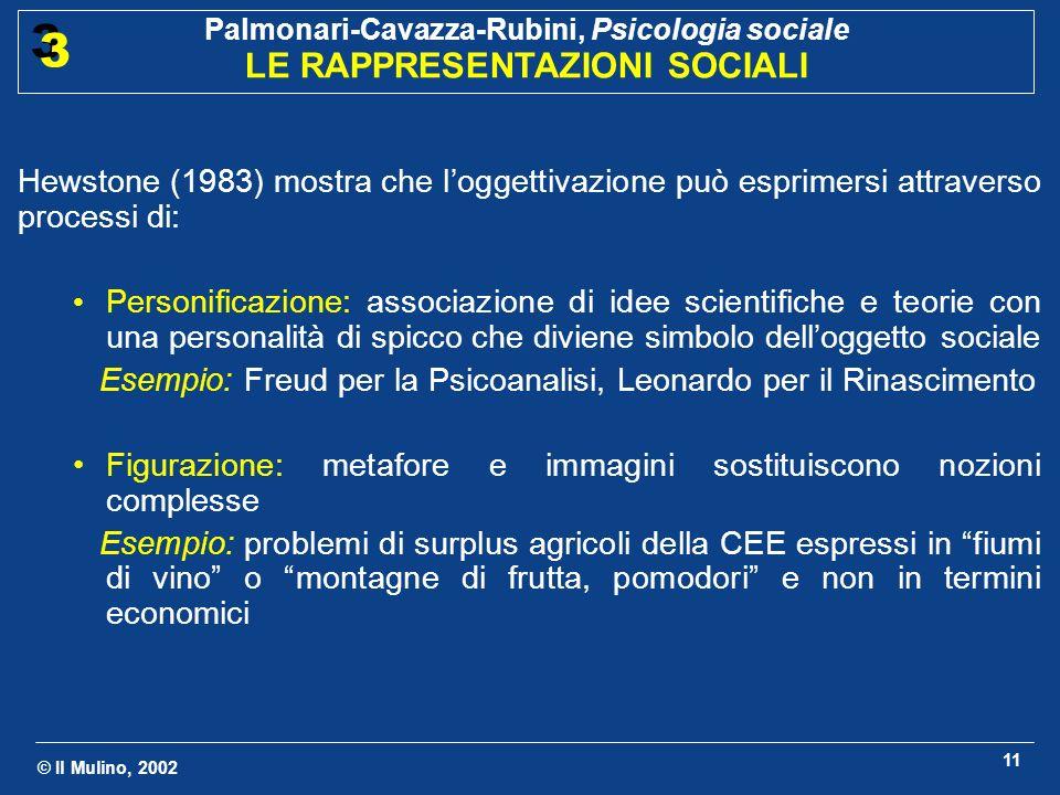 © Il Mulino, 2002 Palmonari-Cavazza-Rubini, Psicologia sociale LE RAPPRESENTAZIONI SOCIALI 3 3 11 Hewstone (1983) mostra che loggettivazione può espri